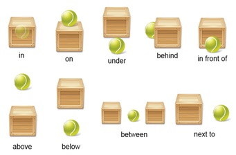 prepositions-of-place.jpg