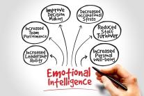 Emotional-Intelligence 1
