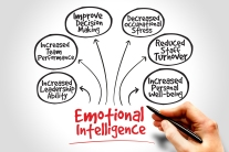 Emotional-Intelligence 1