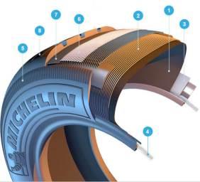 tire-structure-infographic-TireAnatomy