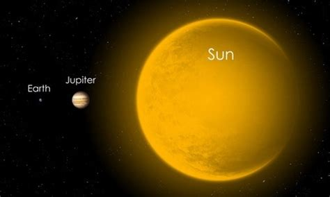 earth jupiter sun.jpeg