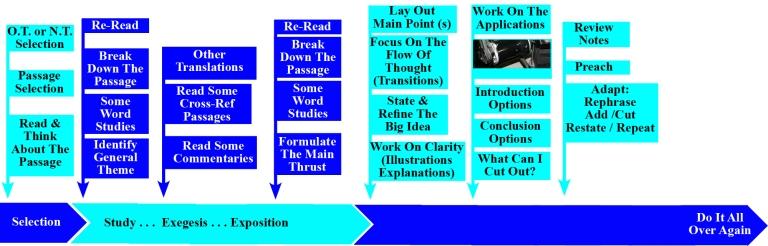 timeline V5.jpg